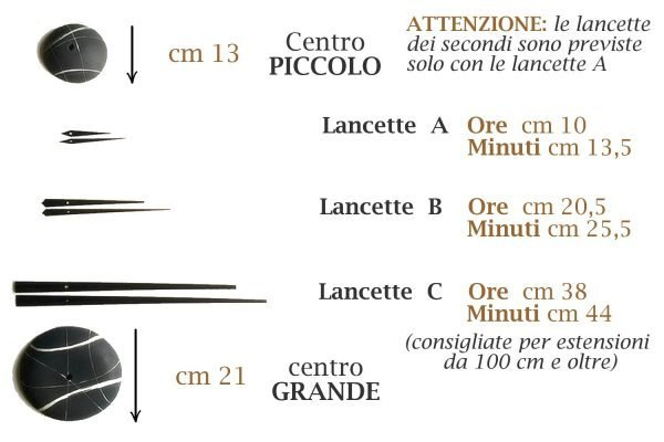 Grafica informativa con dimensioni lancette